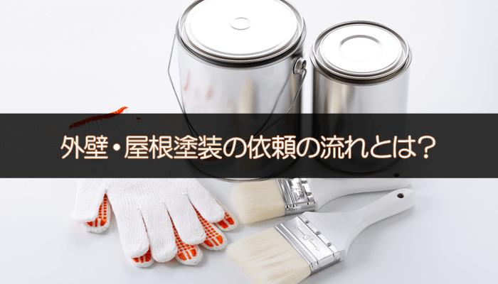 塗装依頼の流れ